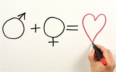 A formula to predict the future relationship of couples